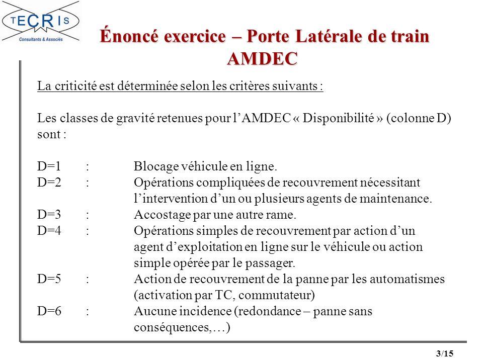 14/15 Corrigé exercice – Porte Latérale de train Corrigé exercice – Porte Latérale de trainAMDEC