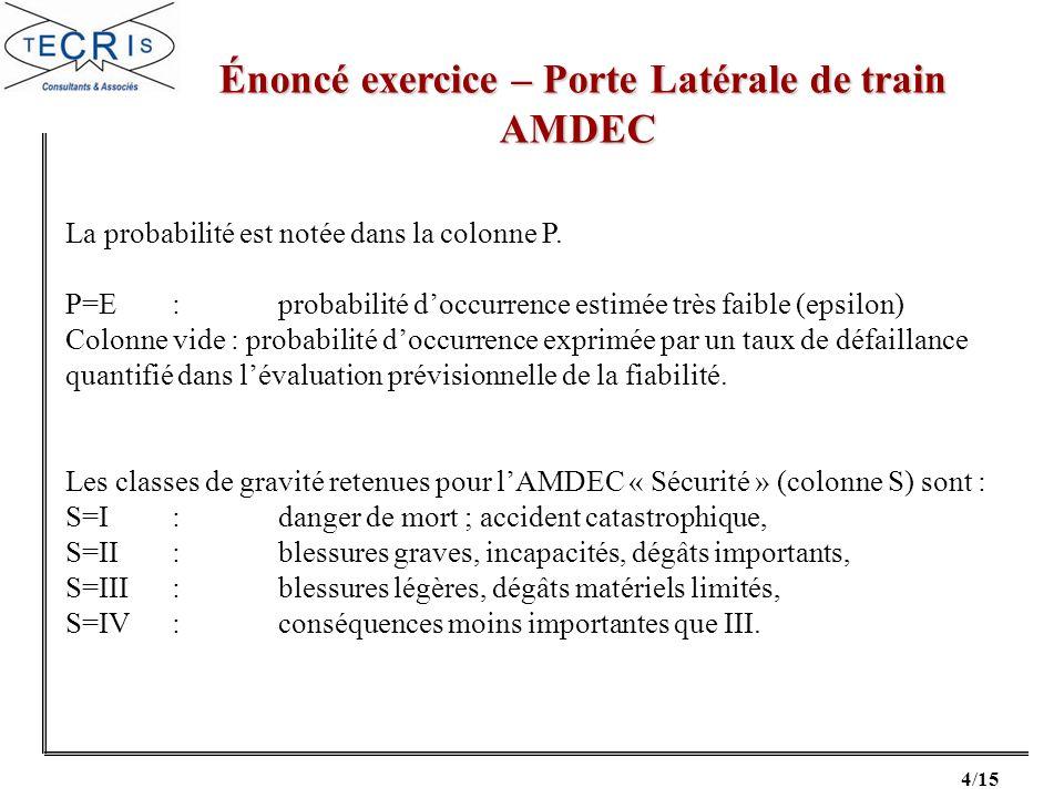 5/15 Corrigé exercice – Porte Latérale de train Corrigé exercice – Porte Latérale de trainAMDEC