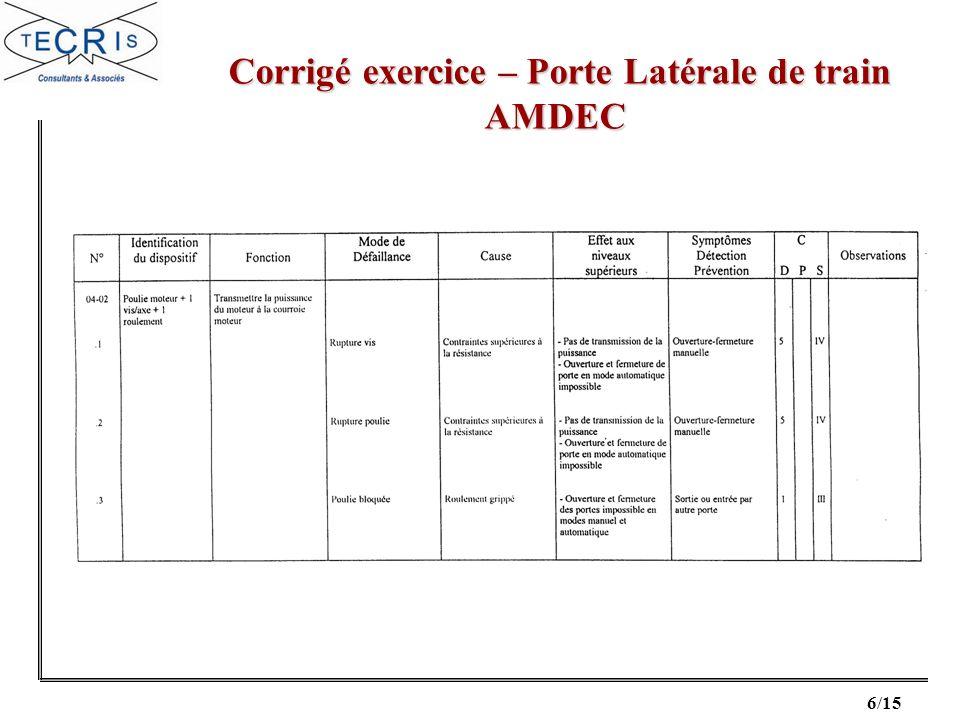 7/15 Corrigé exercice – Porte Latérale de train Corrigé exercice – Porte Latérale de trainAMDEC