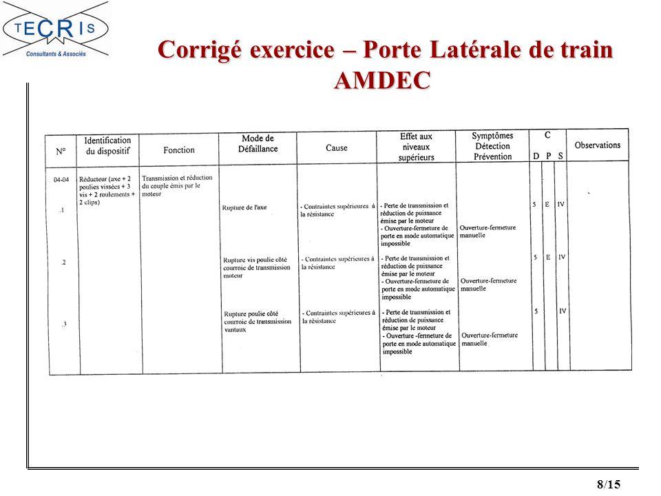 9/15 Corrigé exercice – Porte Latérale de train Corrigé exercice – Porte Latérale de trainAMDEC