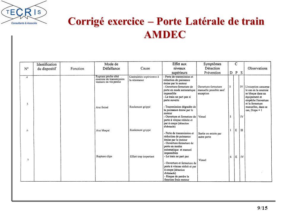 10/15 Corrigé exercice – Porte Latérale de train Corrigé exercice – Porte Latérale de trainAMDEC