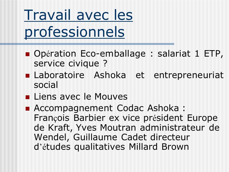 Travail avec les professionnels Op é ration Eco-emballage : salariat 1 ETP, service civique ? Laboratoire Ashoka et entrepreneuriat social Liens avec