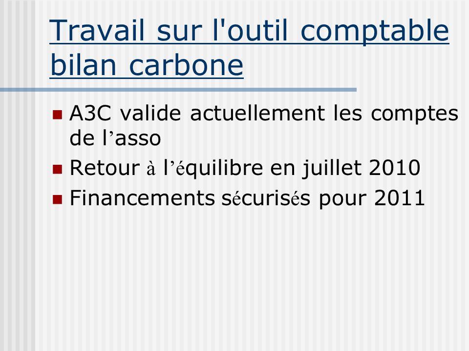 Travail sur l outil comptable bilan carbone A3C valide actuellement les comptes de l asso Retour à l é quilibre en juillet 2010 Financements s é curis é s pour 2011