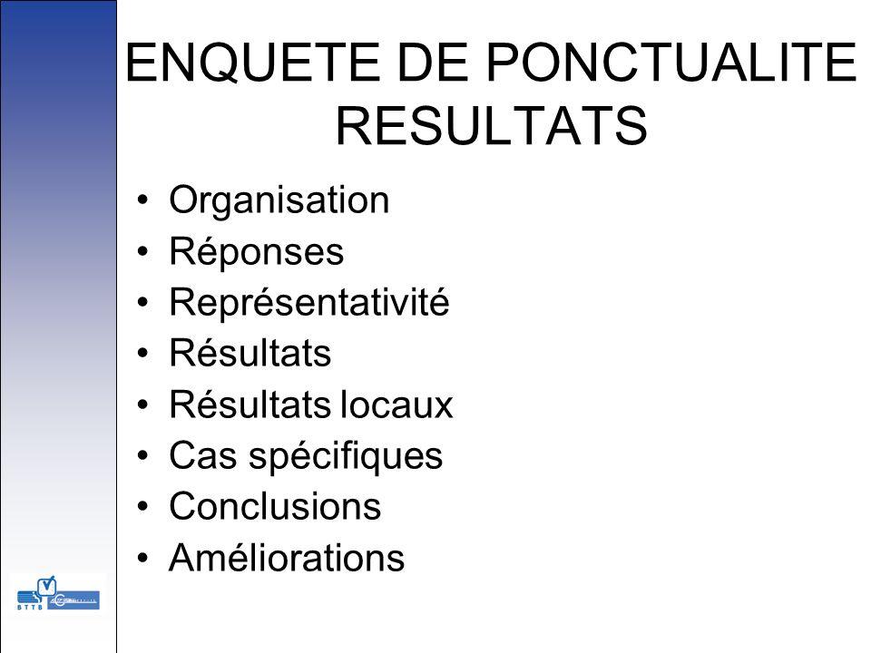 ENQUETE DE PONCTUALITE RESULTATS Organisation Réponses Représentativité Résultats Résultats locaux Cas spécifiques Conclusions Améliorations