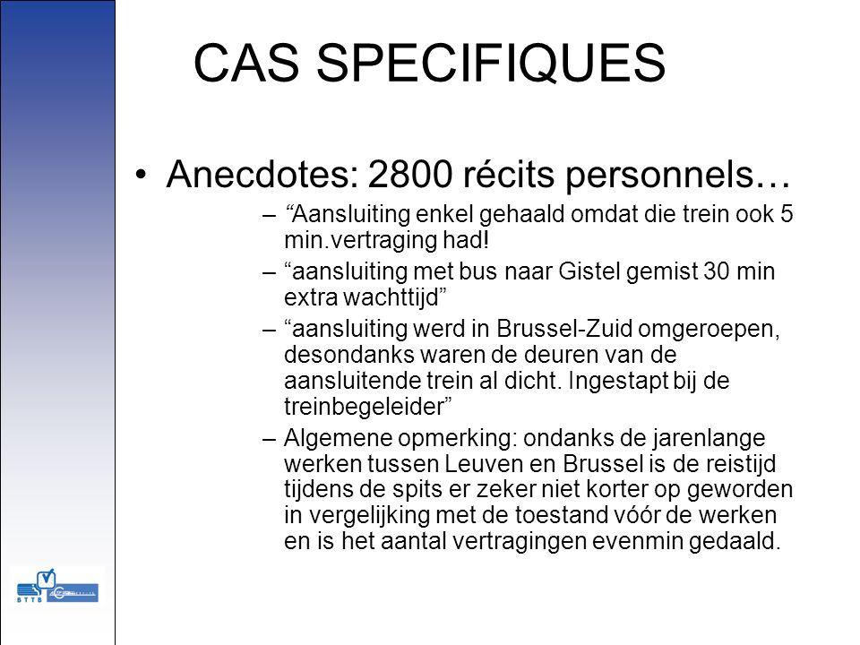 CAS SPECIFIQUES Anecdotes: 2800 récits personnels… –Aansluiting enkel gehaald omdat die trein ook 5 min.vertraging had! –aansluiting met bus naar Gist