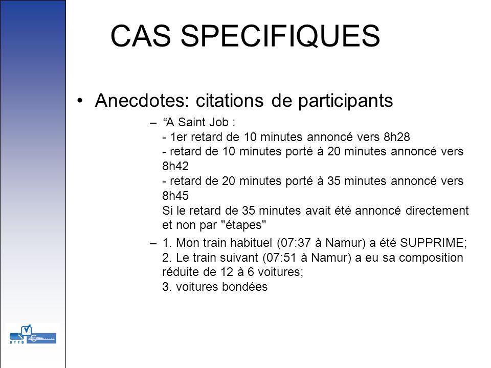 CAS SPECIFIQUES Anecdotes: citations de participants –A Saint Job : - 1er retard de 10 minutes annoncé vers 8h28 - retard de 10 minutes porté à 20 min