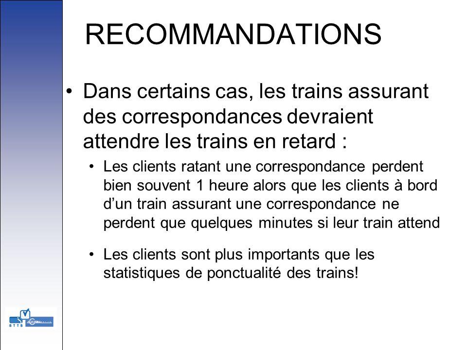 RECOMMANDATIONS Dans certains cas, les trains assurant des correspondances devraient attendre les trains en retard : Les clients ratant une correspond