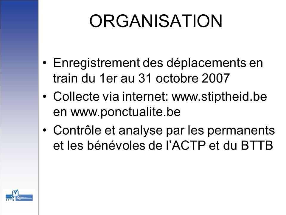 ORGANISATION Enregistrement des déplacements en train du 1er au 31 octobre 2007 Collecte via internet: www.stiptheid.be en www.ponctualite.be Contrôle