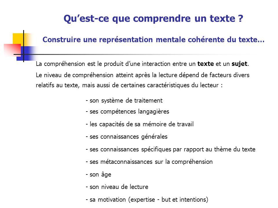 La compréhension est le produit dune interaction entre un texte et un sujet.