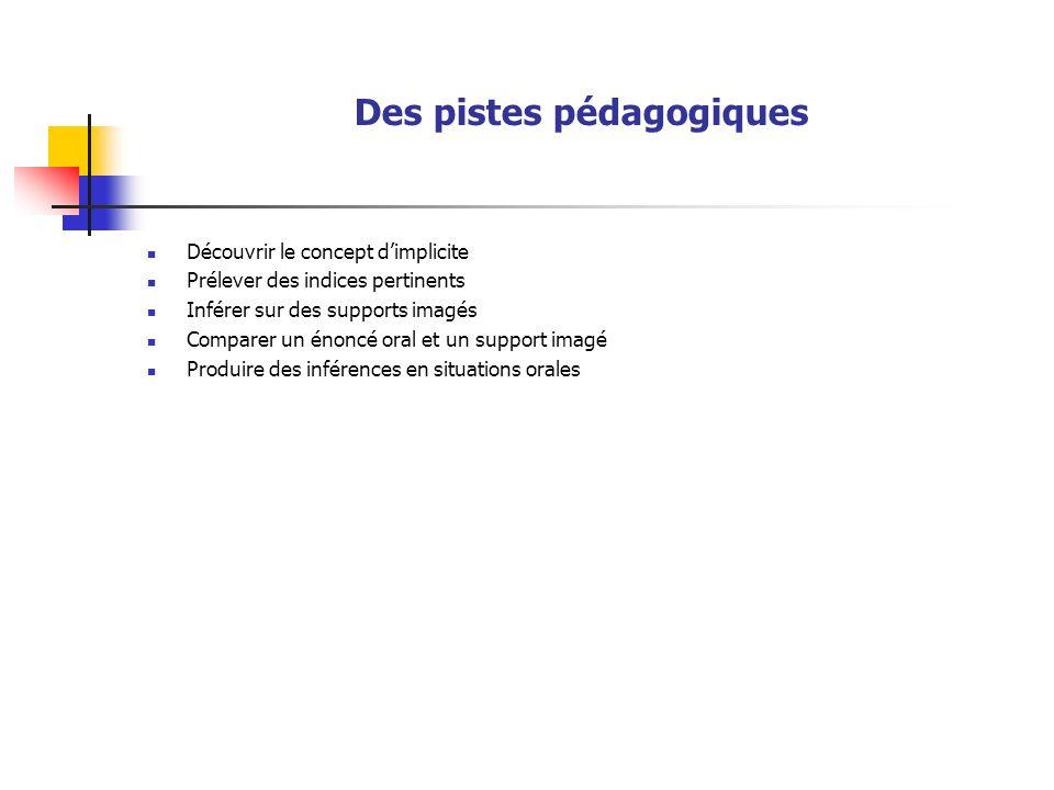 Des pistes pédagogiques Découvrir le concept dimplicite Prélever des indices pertinents Inférer sur des supports imagés Comparer un énoncé oral et un support imagé Produire des inférences en situations orales