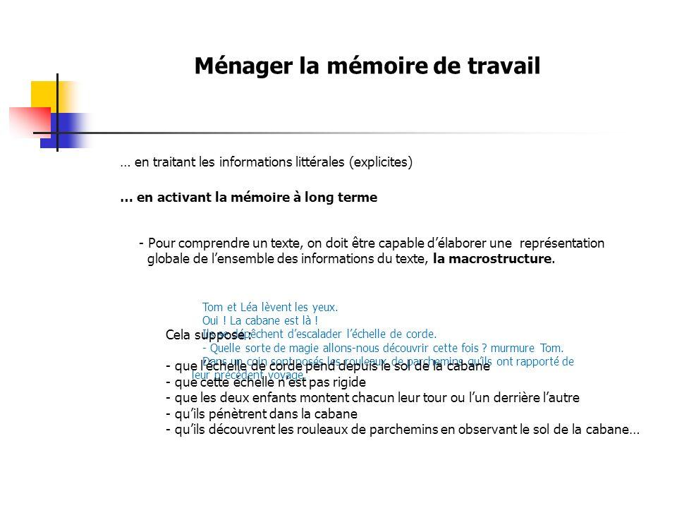 Ménager la mémoire de travail … en traitant les informations littérales (explicites) … en activant la mémoire à long terme - Pour comprendre un texte, on doit être capable délaborer une représentation globale de lensemble des informations du texte, la macrostructure.