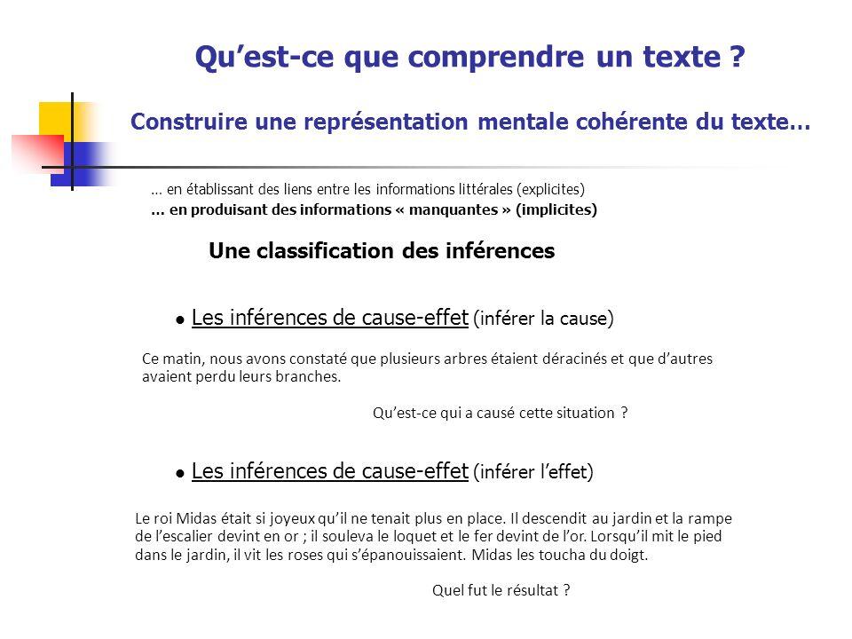Quest-ce que comprendre un texte .