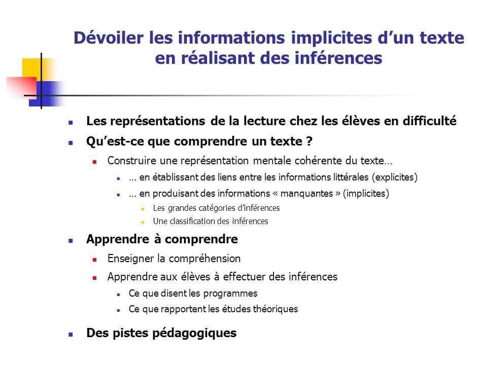 Dévoiler les informations implicites dun texte en réalisant des inférences Les représentations de la lecture chez les élèves en difficulté Quest-ce que comprendre un texte .