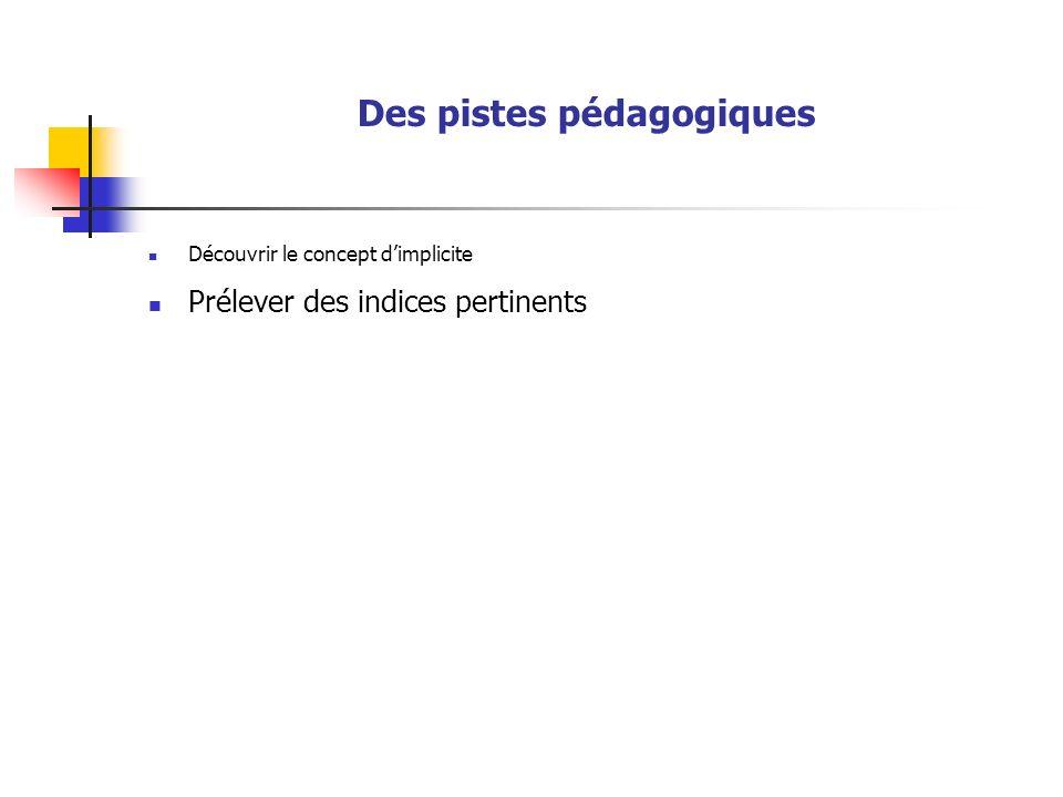 Des pistes pédagogiques Découvrir le concept dimplicite Prélever des indices pertinents