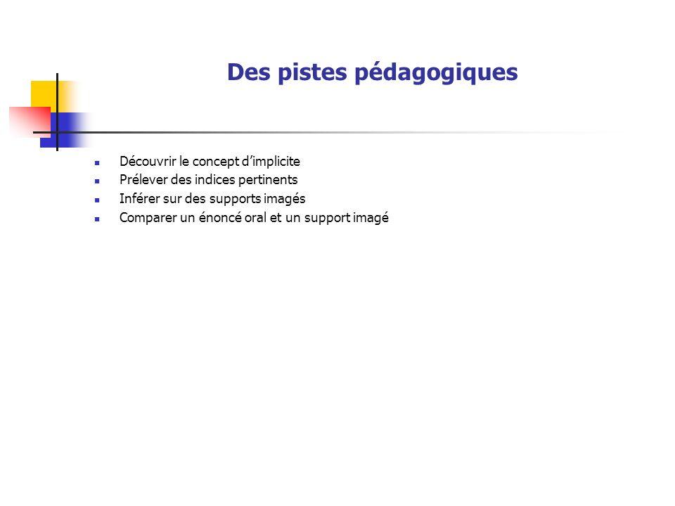 Des pistes pédagogiques Découvrir le concept dimplicite Prélever des indices pertinents Inférer sur des supports imagés Comparer un énoncé oral et un support imagé