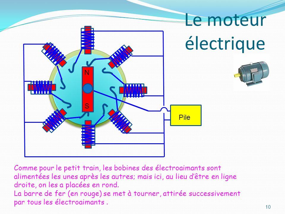 9 Un train électrique Le circuit est fermé: le train est attiré par le premier électroaimant. En avançant, le train coupe le circuit et continue sur s