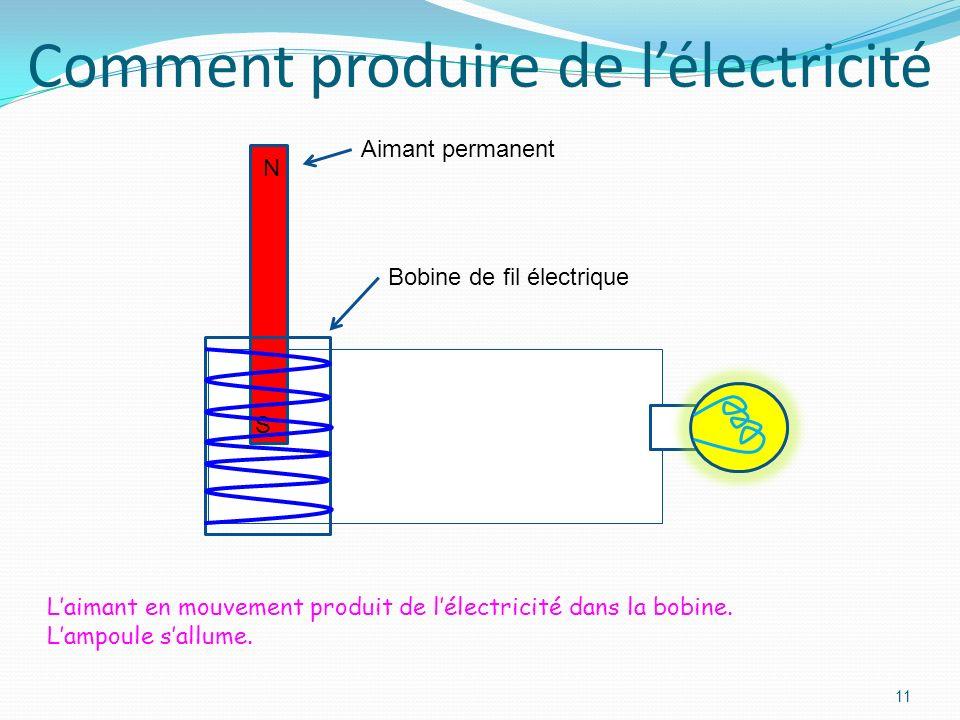 10 Le moteur électrique Comme pour le petit train, les bobines des électroaimants sont alimentées les unes après les autres; mais ici, au lieu dêtre e