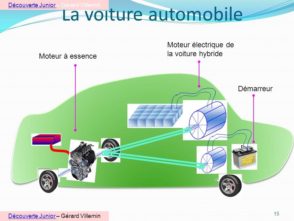 14 Moteur à essence avec sa boîte de vitesse Le moteur à essence Prise dair Réservoir à essence Pot déchappement
