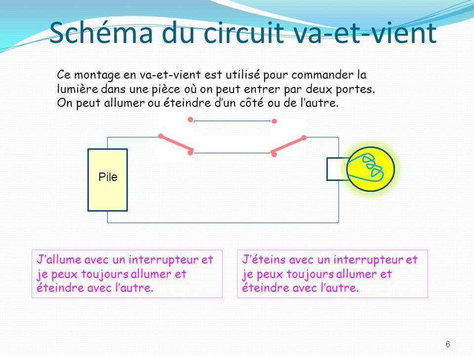 5 Dans ce circuit électrique, lampoule est allumée si un des deux interrupteurs est fermé. Avec deux interrupteurs lun à côté de lautre (montage en pa