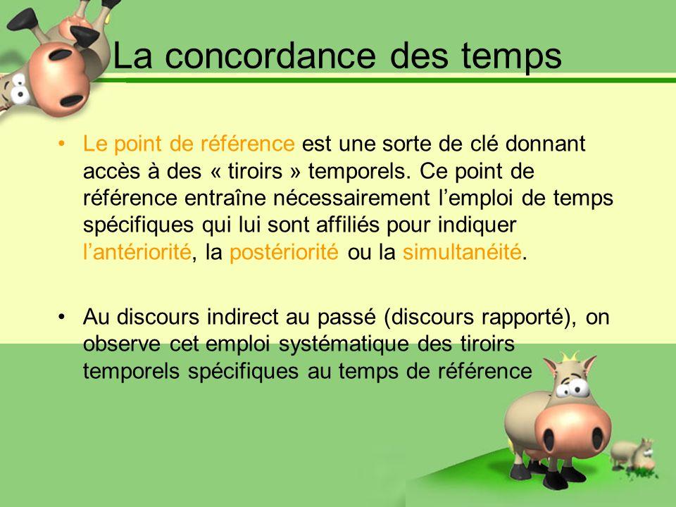 La concordance des temps Le point de référence est une sorte de clé donnant accès à des « tiroirs » temporels. Ce point de référence entraîne nécessai
