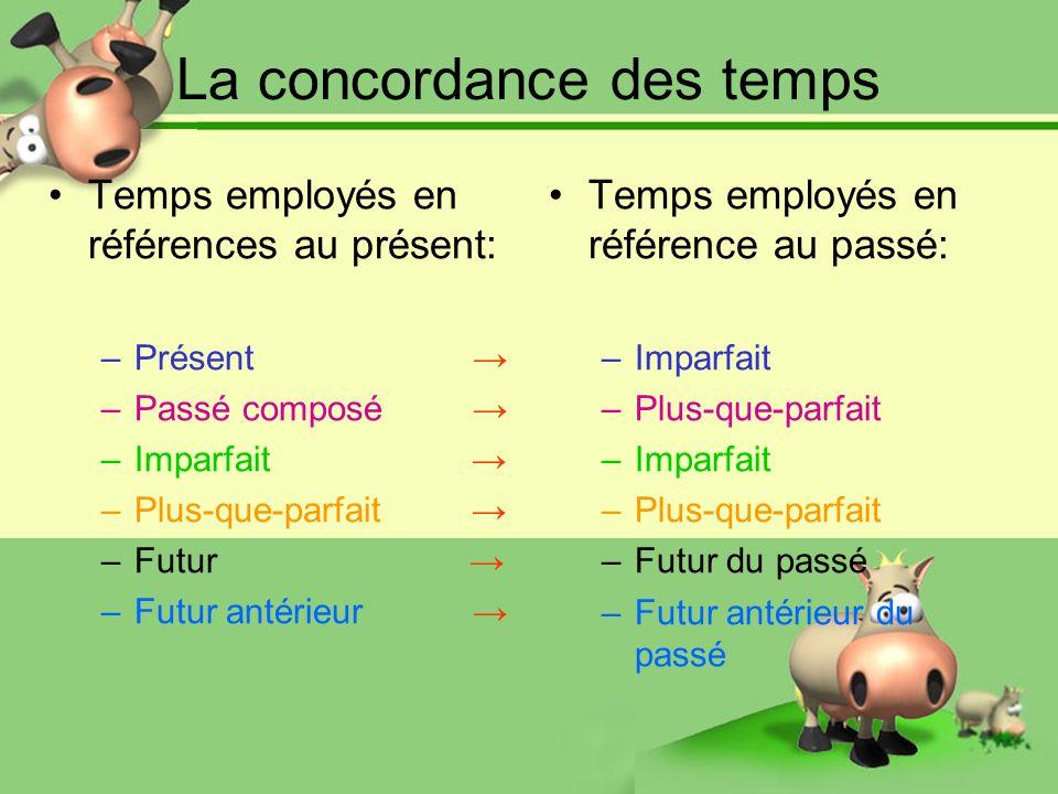 La concordance des temps Temps employés en références au présent: –Présent –Passé composé –Imparfait –Plus-que-parfait –Futur –Futur antérieur Temps e