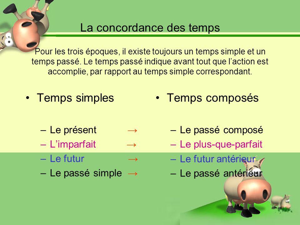 La concordance des temps Pour les trois époques, il existe toujours un temps simple et un temps passé. Le temps passé indique avant tout que laction e