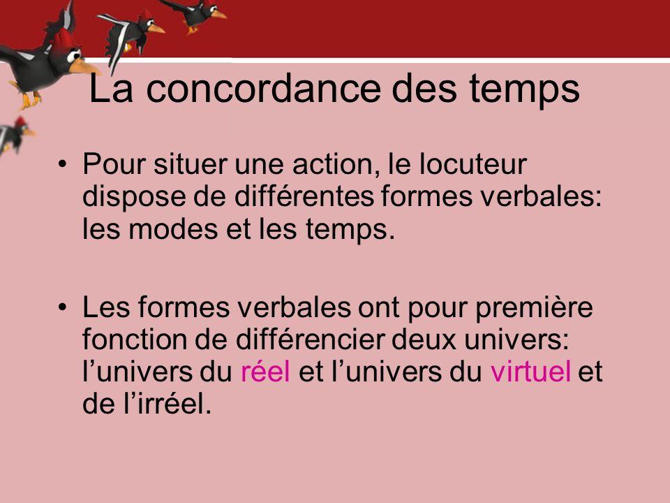 La concordance des temps Pour différencier ces deux univers, il existe des modes verbaux: –Le mode indicatif qui régit le réel; –Les modes subjonctif, conditionnel, infinitif et impératif qui expriment le monde du possible, de lincertain, du nécessaire, etc.