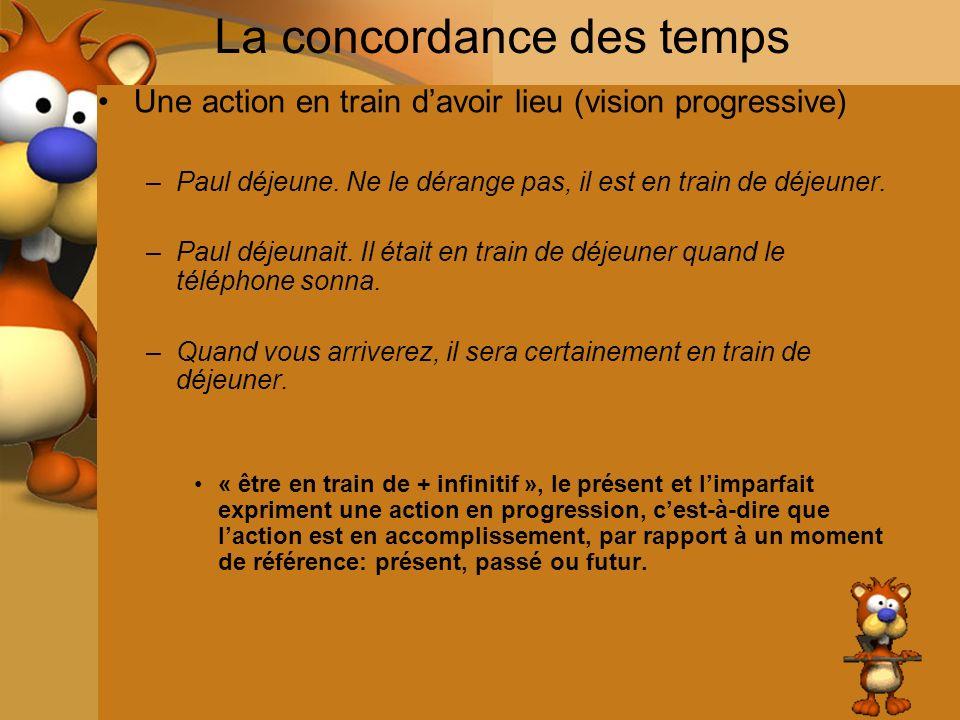 La concordance des temps Une action ayant eu lieu (vision rétrospective) –Aujourdhui, Paul a déjeuné à 13 heures.