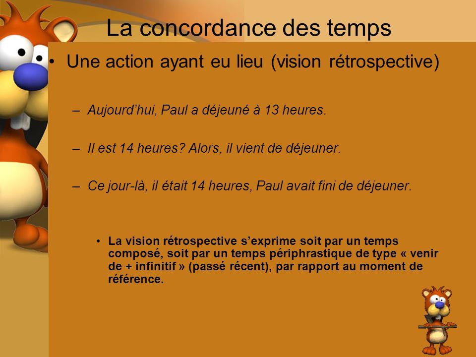 La concordance des temps Une action ayant eu lieu (vision rétrospective) –Aujourdhui, Paul a déjeuné à 13 heures. –Il est 14 heures? Alors, il vient d