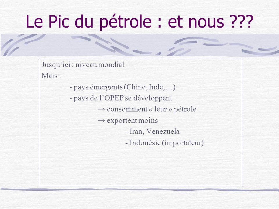 Le Pic du pétrole : et nous ??.