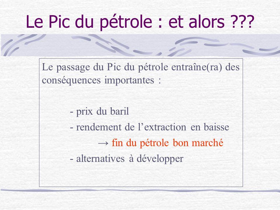 Le Pic du pétrole : et alors ??.