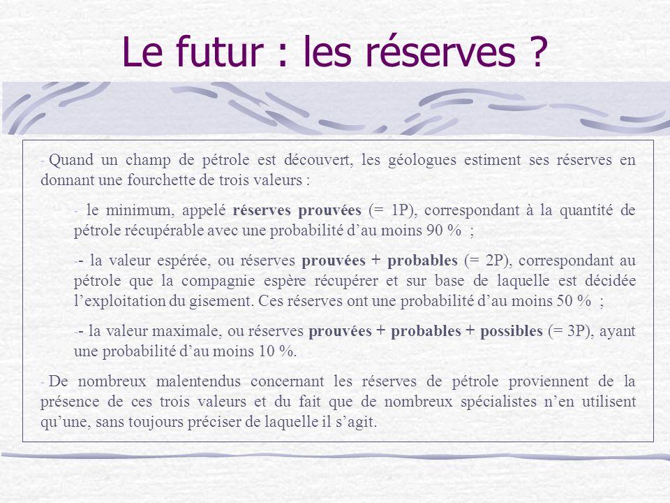 Le futur : les réserves .