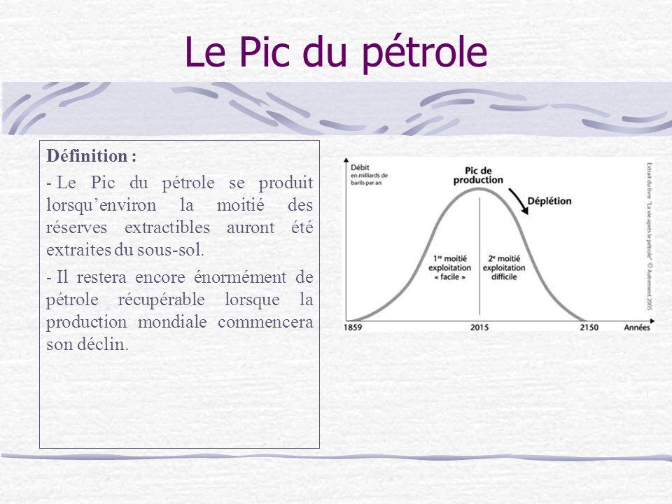 Le Pic du pétrole Définition : - Le Pic du pétrole se produit lorsquenviron la moitié des réserves extractibles auront été extraites du sous-sol.