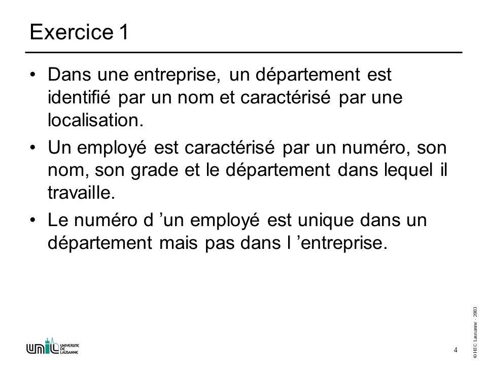 © HEC Lausanne - 2003 4 Exercice 1 Dans une entreprise, un département est identifié par un nom et caractérisé par une localisation.