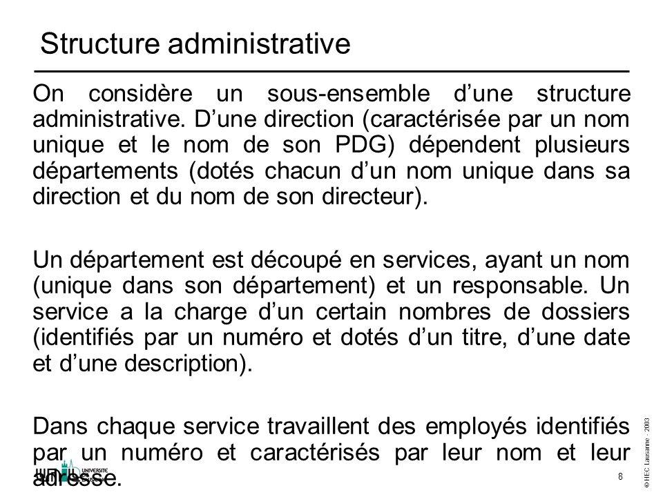 © HEC Lausanne - 2003 8 Structure administrative On considère un sous-ensemble dune structure administrative.