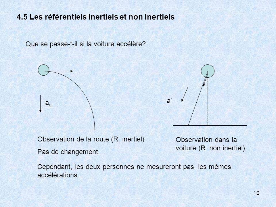 10 4.5 Les référentiels inertiels et non inertiels Que se passe-t-il si la voiture accélère? Observation de la route (R. inertiel) Pas de changement C