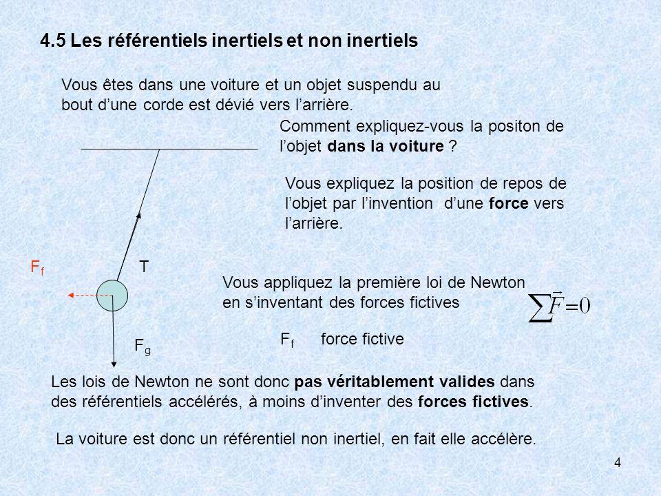 4 4.5 Les référentiels inertiels et non inertiels Comment expliquez-vous la positon de lobjet dans la voiture ? Vous expliquez la position de repos de