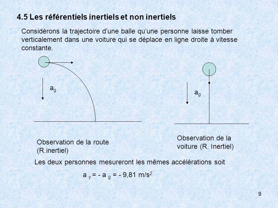 9 4.5 Les référentiels inertiels et non inertiels Considérons la trajectoire dune balle quune personne laisse tomber verticalement dans une voiture qu