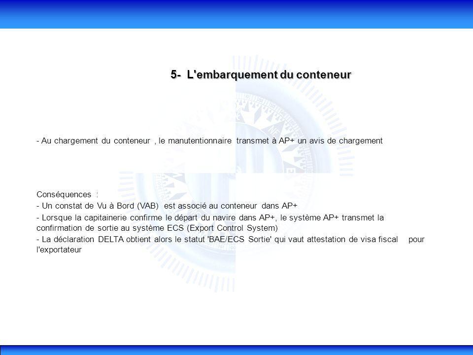 5- L embarquement du conteneur - Au chargement du conteneur, le manutentionnaire transmet à AP+ un avis de chargement Conséquences : - Un constat de Vu à Bord (VAB) est associé au conteneur dans AP+ - Lorsque la capitainerie confirme le départ du navire dans AP+, le système AP+ transmet la confirmation de sortie au système ECS (Export Control System) - La déclaration DELTA obtient alors le statut BAE/ECS Sortie qui vaut attestation de visa fiscal pour l exportateur