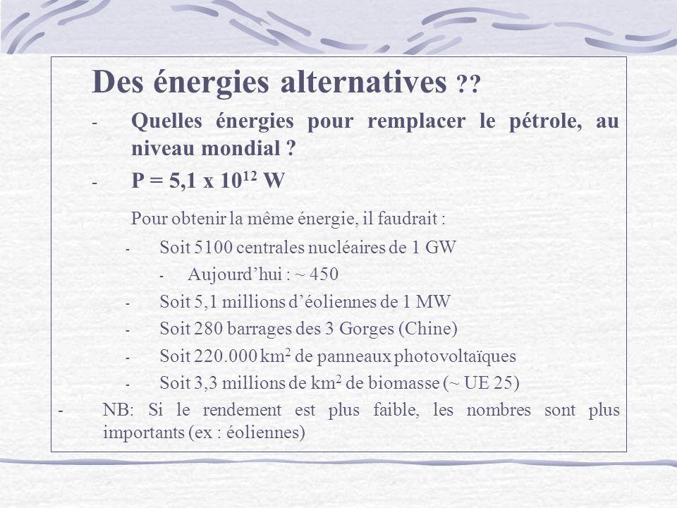 Des énergies alternatives ?.- Quelles énergies pour remplacer le pétrole, au niveau mondial .