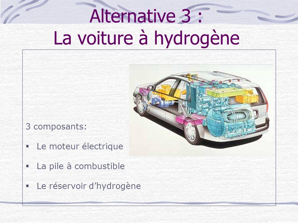 Alternative 3 : La voiture à hydrogène 3 composants: Le moteur électrique La pile à combustible Le réservoir dhydrogène