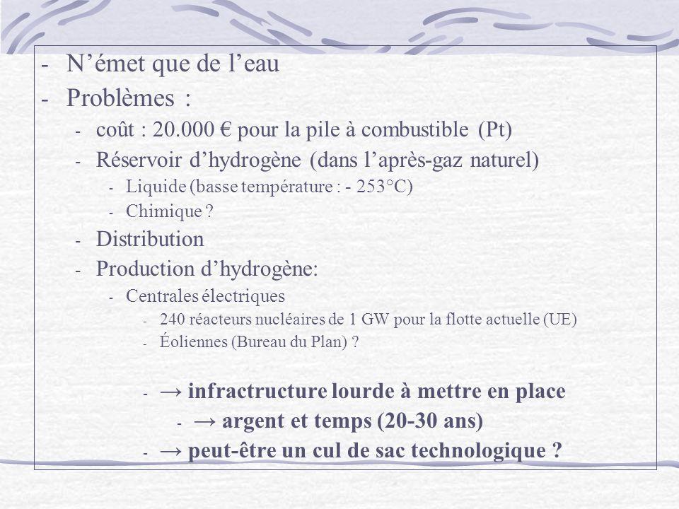 - Német que de leau - Problèmes : - coût : 20.000 pour la pile à combustible (Pt) - Réservoir dhydrogène (dans laprès-gaz naturel) - Liquide (basse température : - 253°C) - Chimique .