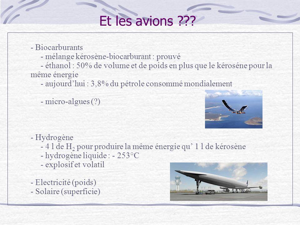 Et les avions ??.