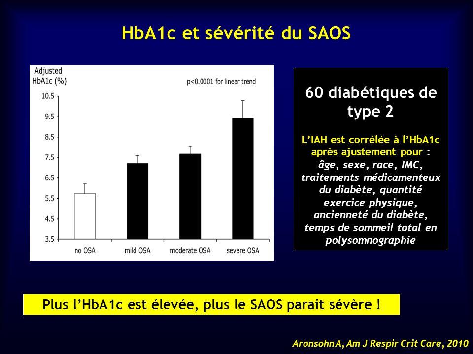 HbA1c et sévérité du SAOS 60 diabétiques de type 2 LIAH est corrélée à lHbA1c après ajustement pour : âge, sexe, race, IMC, traitements médicamenteux