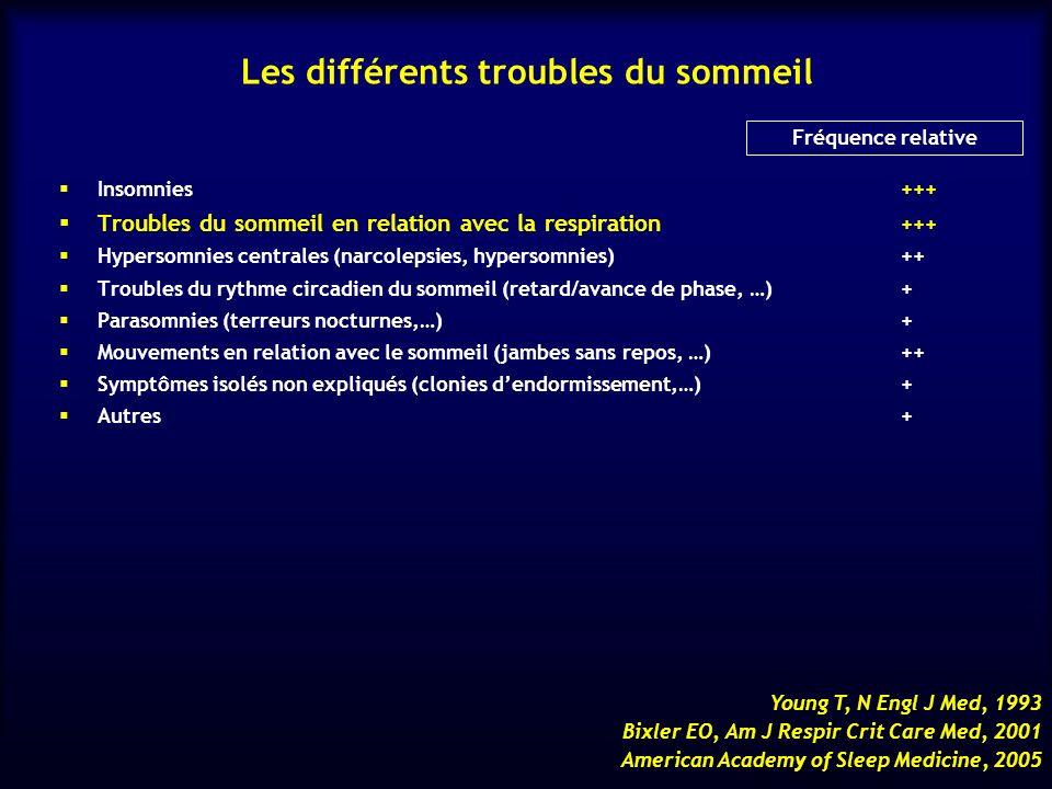 Les différents troubles du sommeil Insomnies+++ Troubles du sommeil en relation avec la respiration +++ Hypersomnies centrales (narcolepsies, hypersom