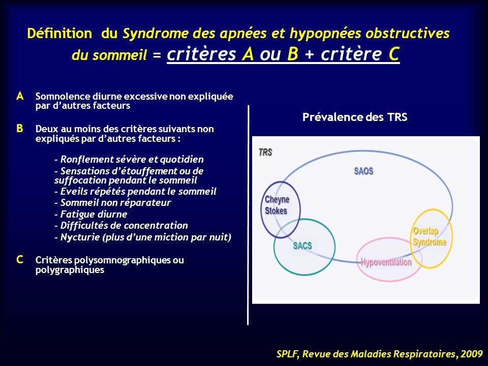 Définition du Syndrome des apnées et hypopnées obstructives du sommeil = critères A ou B + critère C A Somnolence diurne excessive non expliquée par d