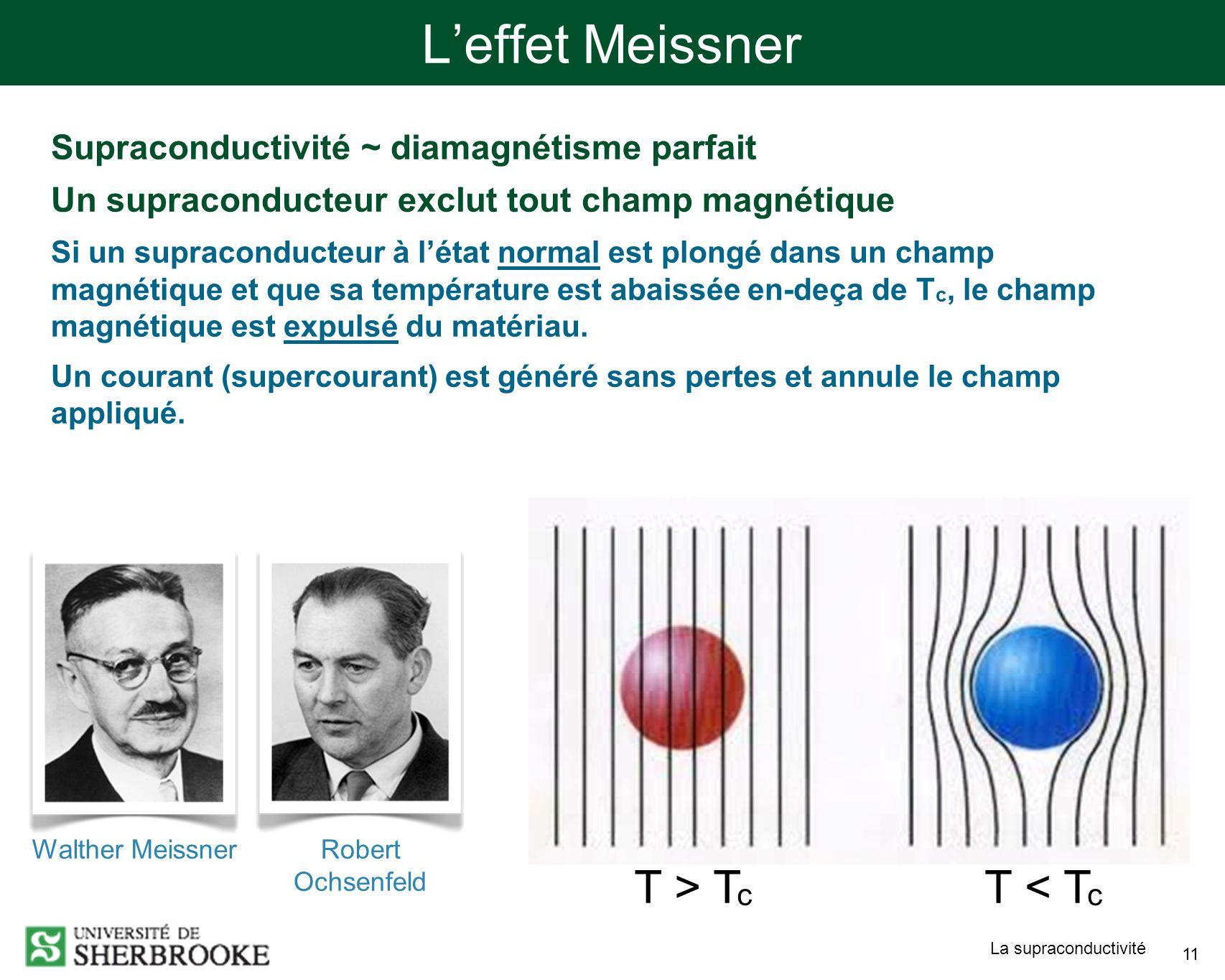 La supraconductivité 11 Leffet Meissner Supraconductivité ~ diamagnétisme parfait Un supraconducteur exclut tout champ magnétique Si un supraconducteur à létat normal est plongé dans un champ magnétique et que sa température est abaissée en-deça de T c, le champ magnétique est expulsé du matériau.