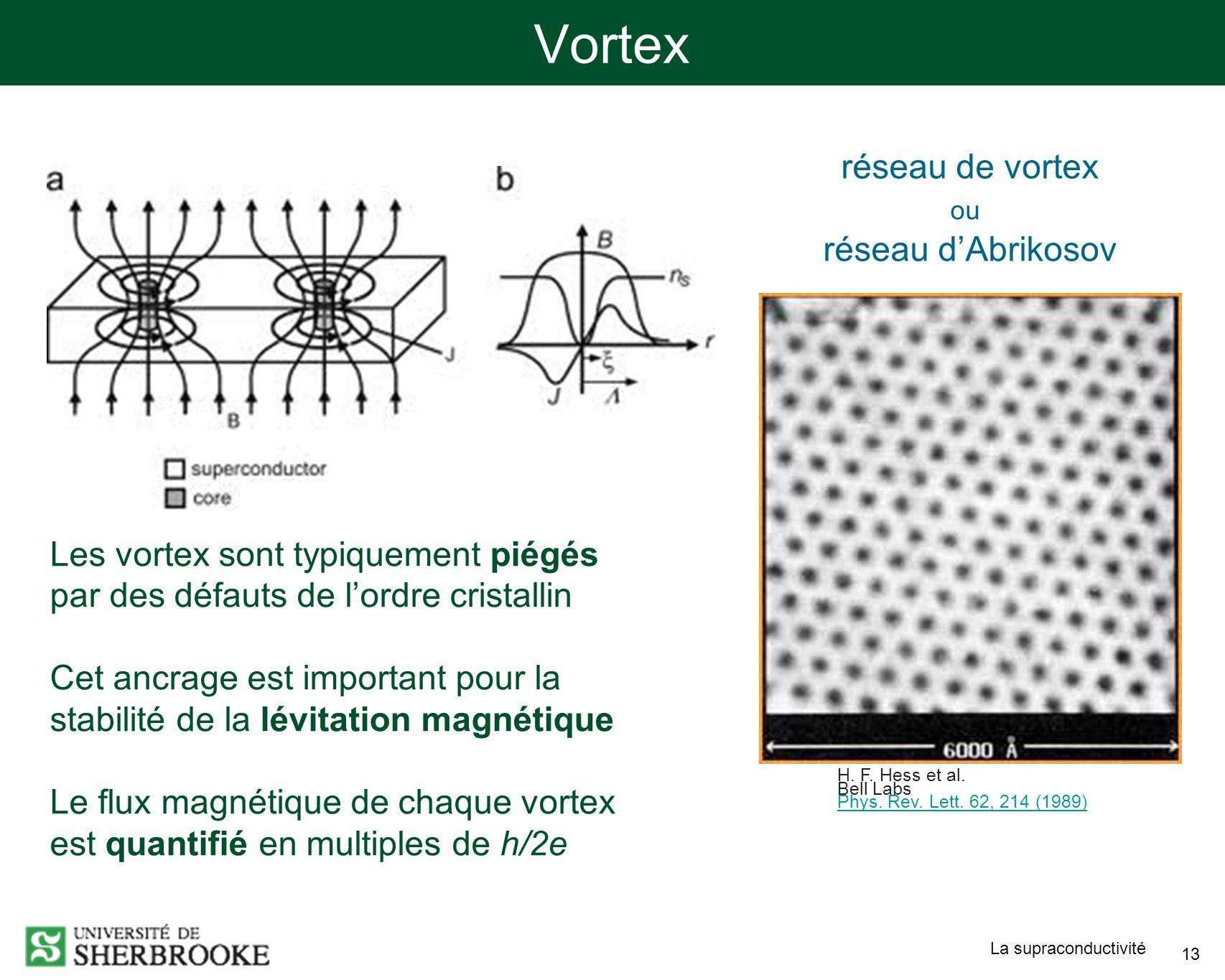 La supraconductivité 13 Vortex H. F. Hess et al. Bell Labs Phys. Rev. Lett. 62, 214 (1989) réseau de vortex ou réseau dAbrikosov Les vortex sont typiq