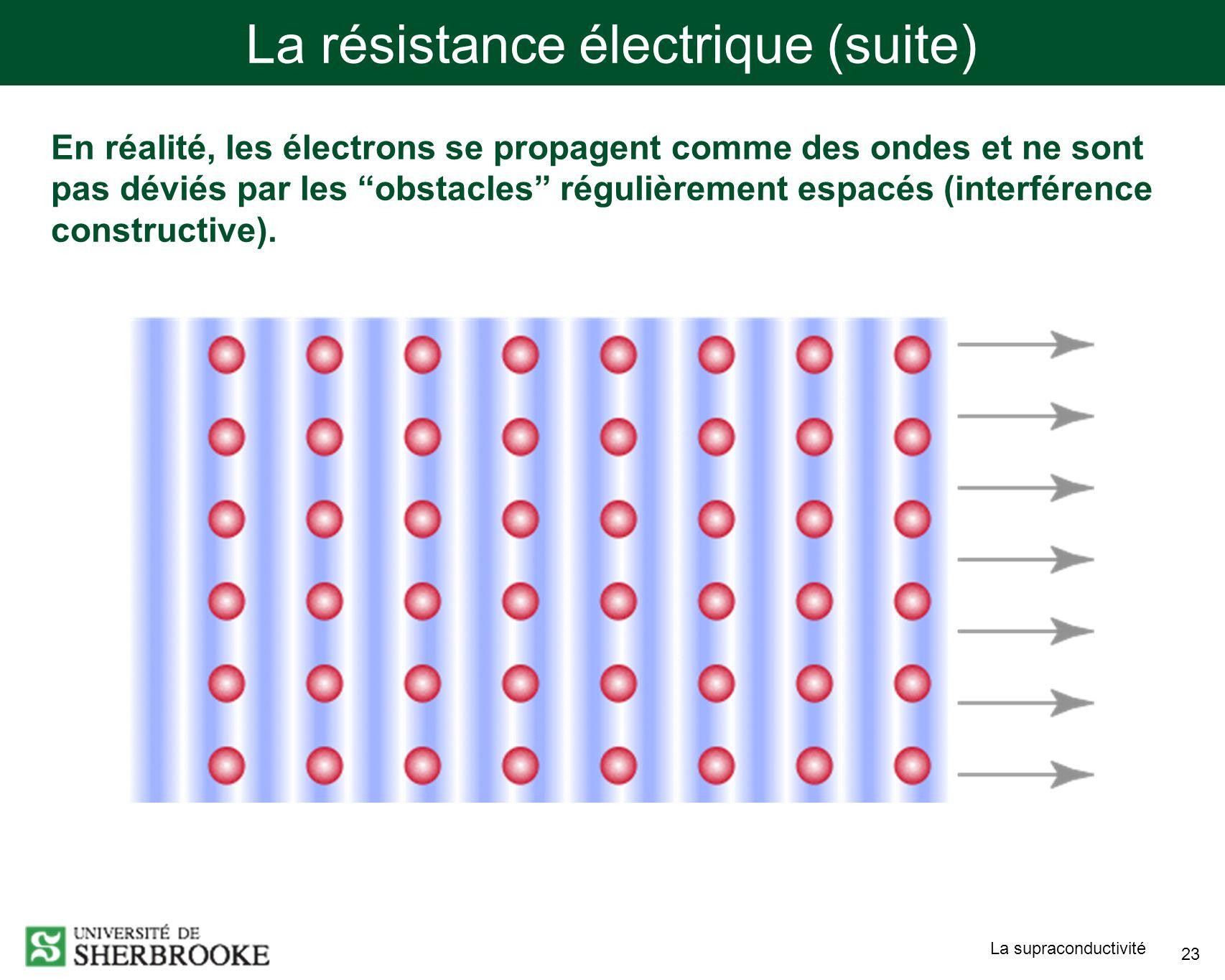 La supraconductivité 23 La résistance électrique (suite) En réalité, les électrons se propagent comme des ondes et ne sont pas déviés par les obstacles régulièrement espacés (interférence constructive).