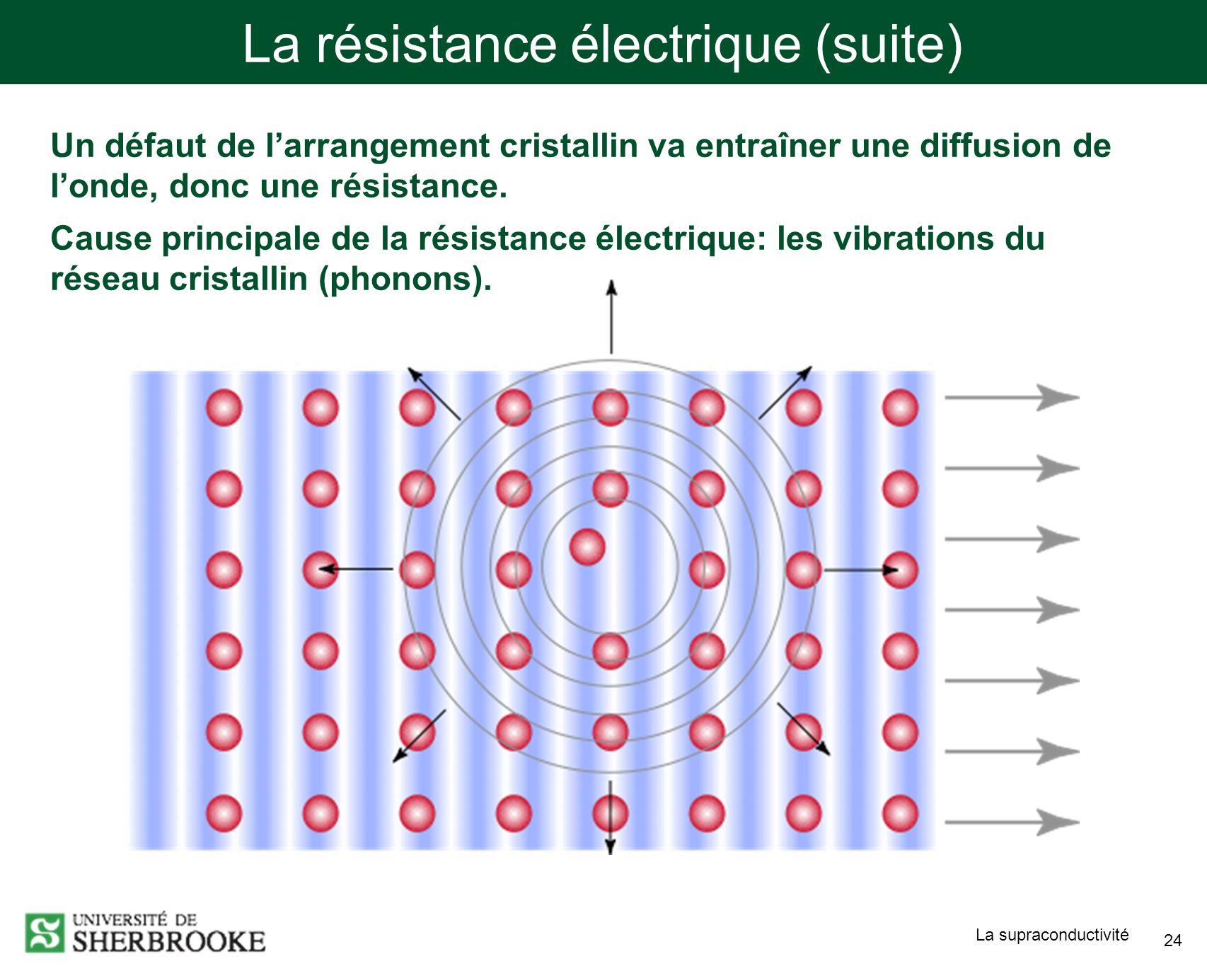 La supraconductivité 24 La résistance électrique (suite) Un défaut de larrangement cristallin va entraîner une diffusion de londe, donc une résistance